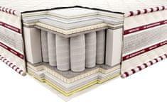 NEOLUX Spring Mattress vzmetnica 3D Magnat