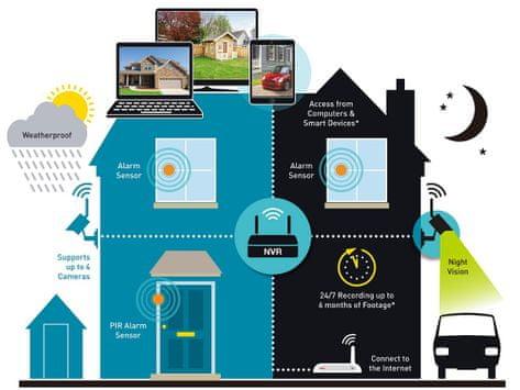 iGET HOMEGUARD HGNVK929CAM, kültéri vezeték nélküli Wi-Fi IP kamera, IP66, infravörös LED, éjszakai látásmód