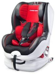 Caretero Autosedačka CARETERO Defender Plus Isofix red 2016