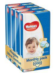 Huggies Ultra Comfort Jumbo 4 (8-14 kg) 200 ks (4x50 ks) - mesačné balenie