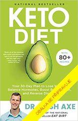 Axe Josh: Ketodieta - Třicetidenní plán ketogenické diety, s níž zhubnete, vyrovnáte hladiny hormonů
