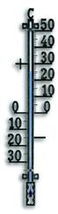 TFA 12.5002.01 hőmérő