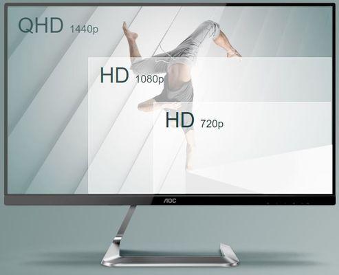 herný monitor AOC Q27T1 (Q27T1) vysoké rozlíšenie QHD 5 ms doba odozvy