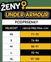 4 - Under Armour Dámska podprsenka fialová (1325613 568) - veľkosť M