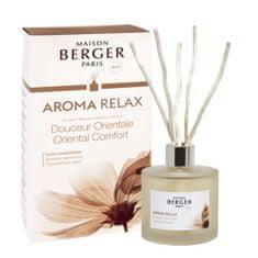 Lampe Berger Sklenený difuzér Maison Berger Paris, Sladký Orient, 180 ml, vŕbové tyčinky