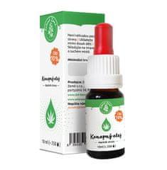 Zelená Země CBD Konopný olej 10%, 10 ml