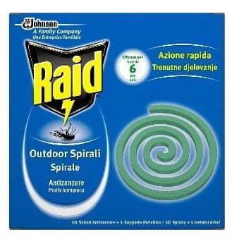 Raid Fik spirale, 20 kosov