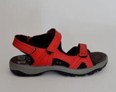 Dámské sandály IMAC