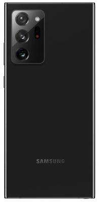 Samsung Galaxy Note20 Ultra 5G, rýchle nabíjanie, bezdrôtové nabíjanie, bezdrôtové zdieľanie energie, reverzné dobíjanie