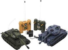 Mac Toys Tanky na diaľkové ovládanie
