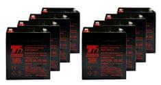 T6 power APC KIT RBC43, RBC152 - baterie T6 Power