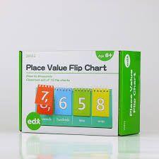 EDX Education Place Value Flip Chart-Student Size-Thousand(10 ks)