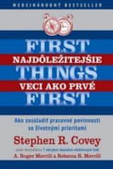 Najdôležitejšie veci ako prvé First things first