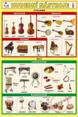 Hudební nástroje - strunné, dechové