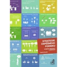 Strategie úspěšného podniku