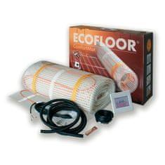 Fenix Comfort Mat 100/2,2 topná rohož - pro svépomocnou instalaci