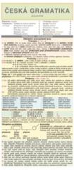 Česká gramatika – souhrn