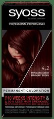 Syoss Baseline Color barva za lase, 4-2 mahagonij rjava