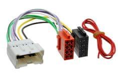 Saunika ISO redukcia pre montáž autorádia - RENAULT (2012->)