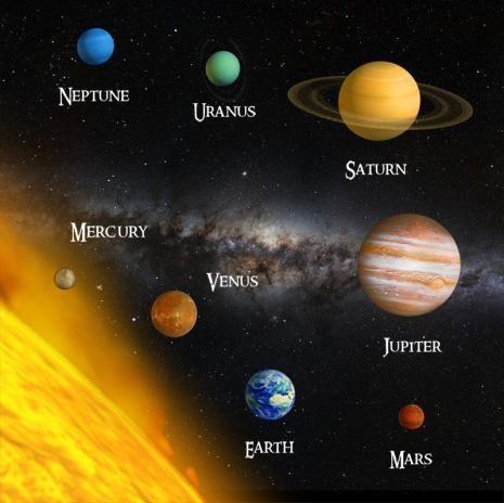 mapcards.net 3D didaktická pomôcka (veľký štvorec) - Solar System big (Slnečná sústava)