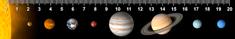 mapcards.net 3D pravítko Solar system