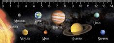 mapcards.net 3D pravítko Solar system CZ DEEP