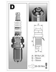 Brisk zapalovací svíčka DR15SXC řada Premium EVO