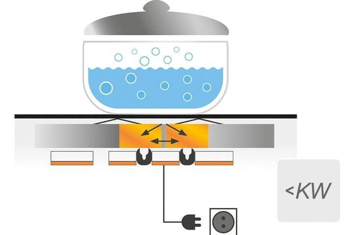 Whirlpool indukcijska plošča WL S8560 AL