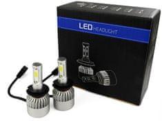 LED žiarovky H4 - 16000Lm