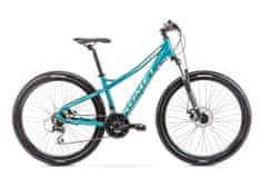 Romet Jolene 7.1 planinski bicikl, S-15, tirkizna