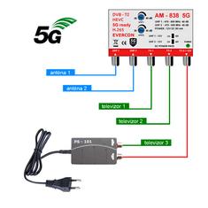 EVERCON anténní set pro 3 TV 838-101-3 5G pro DVB-T2