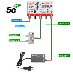 EVERCON anténní set pro 4 TV 838-101-4 5G pro DVB-T2