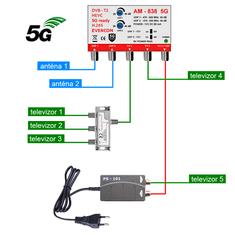 EVERCON anténní set pro 5 TV 838-101-5 5G pro DVB-T2