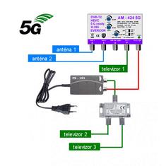 EVERCON anténní set 20 dB pro 3 TV 424-101-3