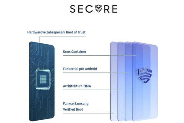 Samsung Galaxy A12 bezpečnost zabezpečení Samsung Knox neodhalené údaje