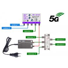 EVERCON anténní set 20 dB pro 5 TV 424-101-5