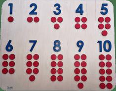 LINIT DESIGN Števila po Montessori pedagogiki