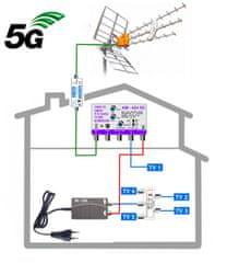 EVERCON anténní komplet pro 2 TV ve vzdálenosti 20-70 km km od vysílače KOM-424-101-5-TELEVES