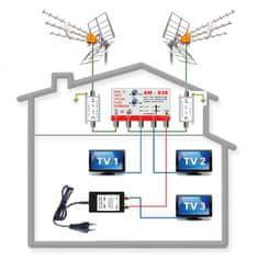 EVERCON anténní komplet pro slabý signál 50 - 100 km pro 3 TV