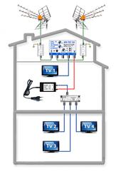EVERCON anténní komplet pro 4 TV s anténami Televes ve vzdálenosti 50-100 km od vysílačů