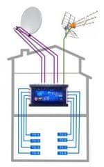 EVERCON anténní komplet pro 8 TV s možností příjmu satelitní televize