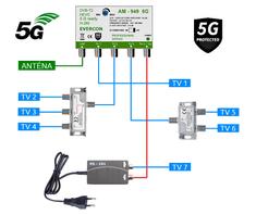 EVERCON anténní set pro 7 TV 949-101-7 5G pro DVB-T2