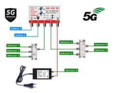EVERCON anténní set pro 3 TV 838-101-8 5G pro DVB-T2