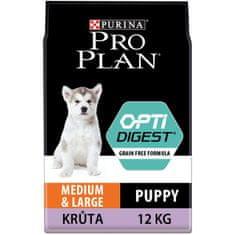 Purina Pro Plan karma dla psów Pro Plan Small&Mini Puppy Optidigest Grain Free 12 kg