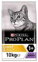 Purina Pro Plan sucha karma dla kota Cat Light Turkey 10 kg