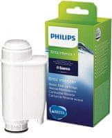 Vodní filtry brita